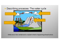 Imagen water cycle